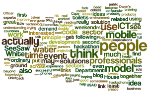 Word Cloud from SeeSaw's blog